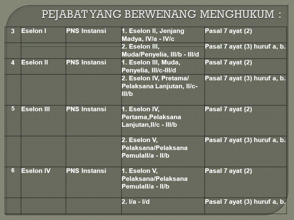 3Eselon IPNS Instansi1. Eselon II, Jenjang Madya, IV/a - IV/c Pasal 7 ayat (2) 2. Eselon III, Muda/Penyelia, lll/b - lll/d Pasal 7 ayat (3) huruf a, b