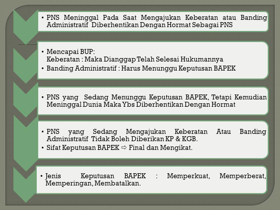 PNS Meninggal Pada Saat Mengajukan Keberatan atau Banding Administratif Diberhentikan Dengan Hormat Sebagai PNS Mencapai BUP: Keberatan : Maka Diangga