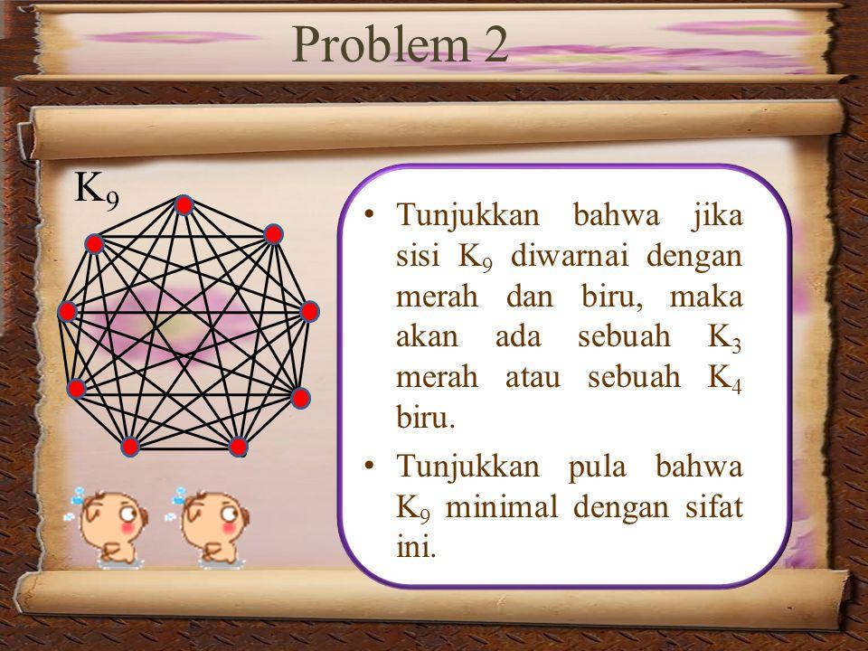 Teorema 4.3.1 Untuk setiap bilangan n, ada sebuah bilangan r(n) sedemikian hingga sembarang pewarnaan sisi dari komplit graf dengan r(n) titik, menggu