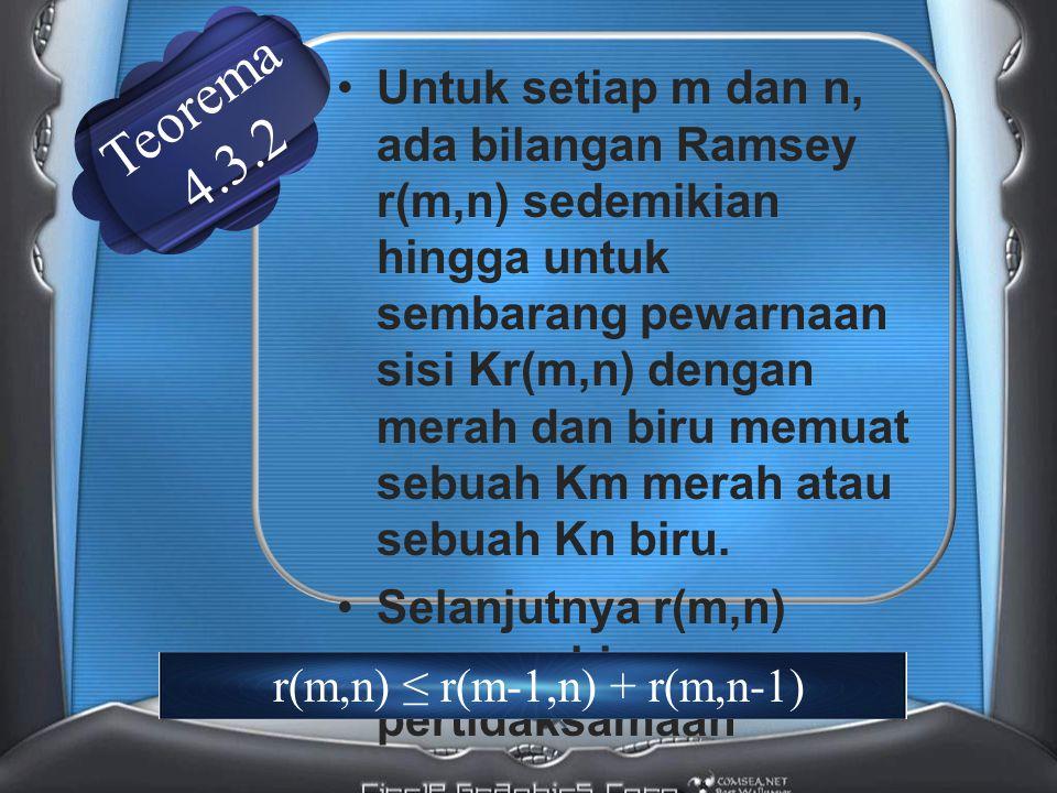 Bilangan Ramsey r(m,n) yang telah diketahui: r(1,n) = 1r(2,n) = n r(3, 3) = 6r(3,4) = 9 r(3,5) = 14r(3,6) = 18 r(3,7) = 23r(3,9) = 36 r(4,4) = 18