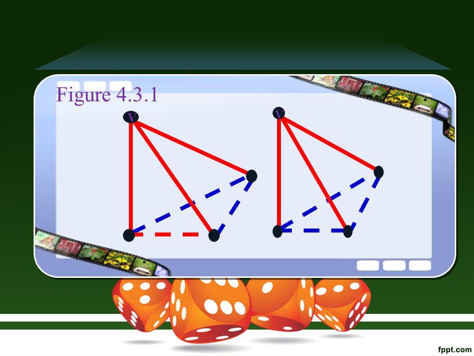 Proof Kita asumsikan ada 3 sisi merah. Jika yang digambarkan dengan titik–titik (garis putus-putus) pada gambar 4.3.1 adalah merah, maka akan ada segi