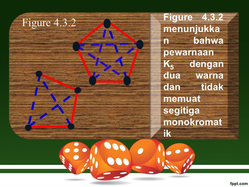 Figure 4.3.2 menunjukka n bahwa pewarnaan K 5 dengan dua warna dan tidak memuat segitiga monokromat ik Figure 4.3.2