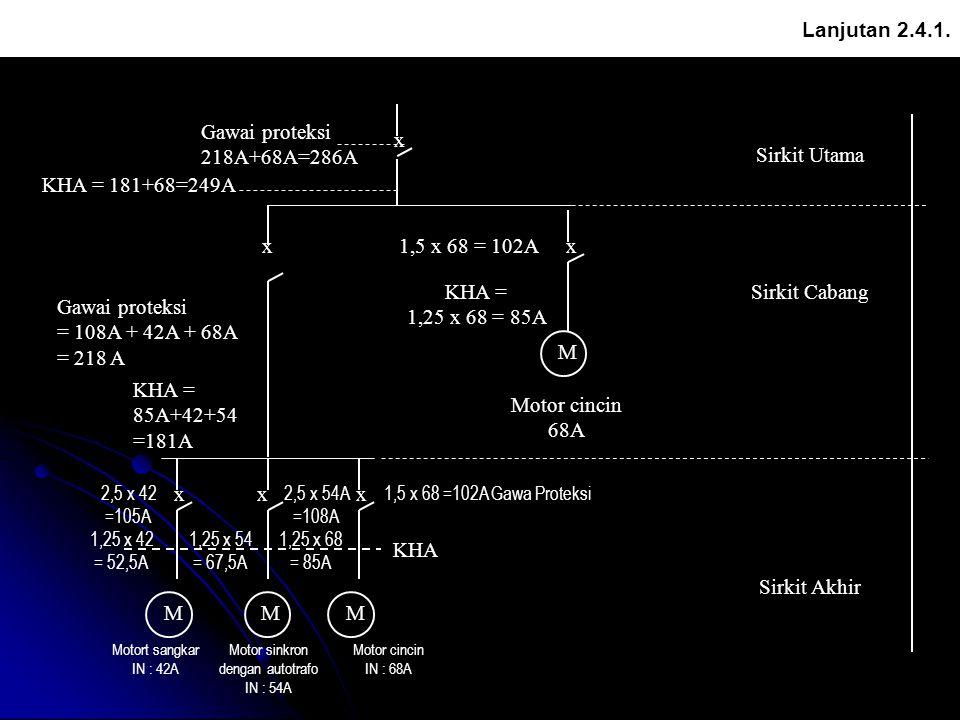 xx MMM Gawai proteksi = 108A + 42A + 68A = 218 A 1,25 x 68 = 85A 1,25 x 54 = 67,5A 1,25 x 42 = 52,5A 2,5 x 54A =108A Motor sinkron dengan autotrafo IN