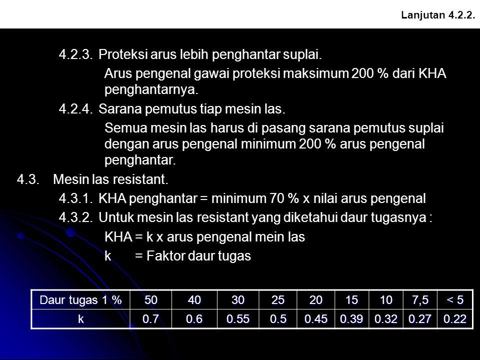 Lanjutan 4.2.2. 4.2.3.Proteksi arus lebih penghantar suplai. Arus pengenal gawai proteksi maksimum 200 % dari KHA penghantarnya. 4.2.4.Sarana pemutus