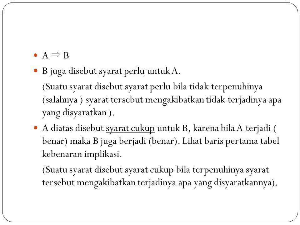 A B B juga disebut syarat perlu untuk A. (Suatu syarat disebut syarat perlu bila tidak terpenuhinya (salahnya ) syarat tersebut mengakibatkan tidak te