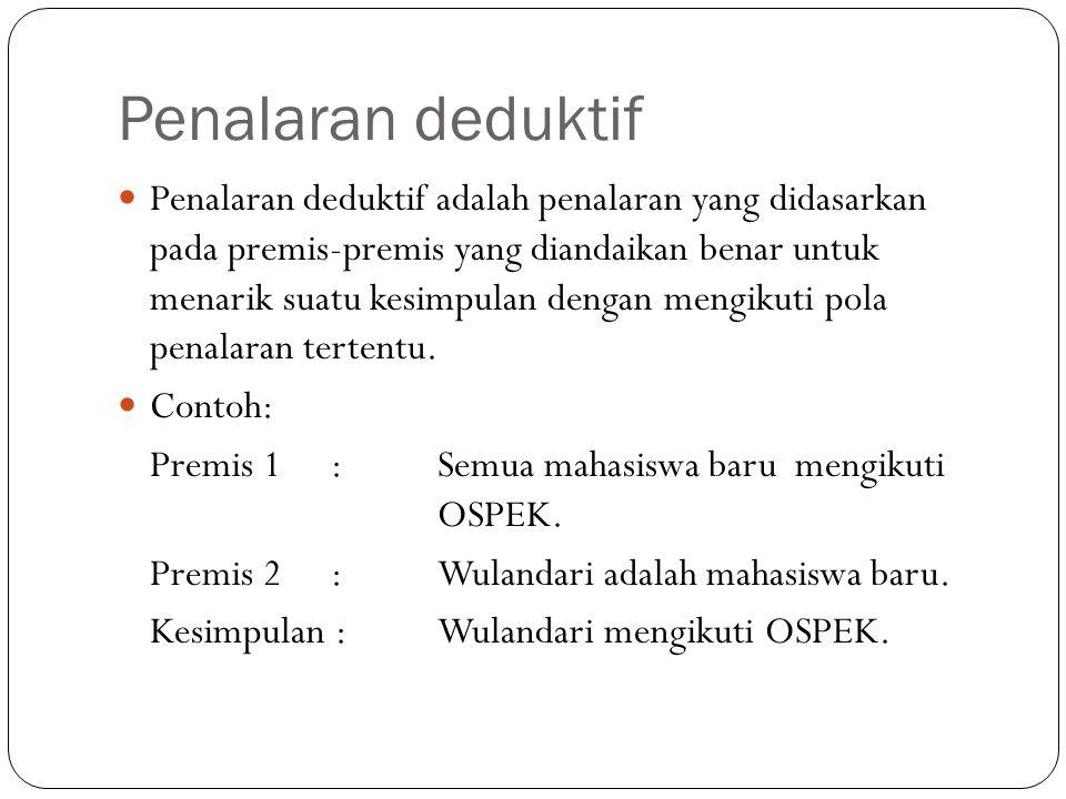 Penalaran deduktif Penalaran deduktif adalah penalaran yang didasarkan pada premis-premis yang diandaikan benar untuk menarik suatu kesimpulan dengan