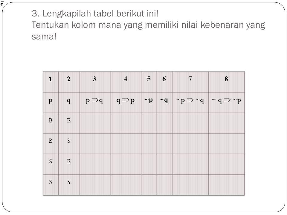 3. Lengkapilah tabel berikut ini! Tentukan kolom mana yang memiliki nilai kebenaran yang sama!