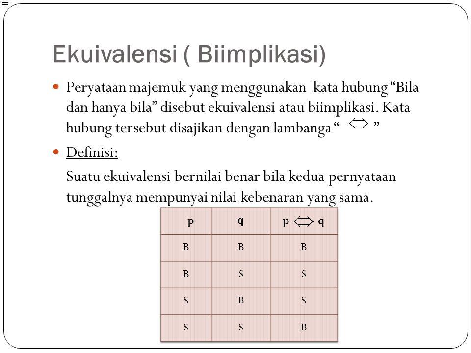 """Ekuivalensi ( Biimplikasi) Peryataan majemuk yang menggunakan kata hubung """"Bila dan hanya bila"""" disebut ekuivalensi atau biimplikasi. Kata hubung ters"""