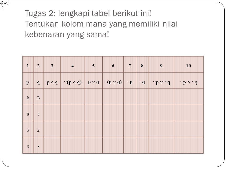Tugas 2: lengkapi tabel berikut ini! Tentukan kolom mana yang memiliki nilai kebenaran yang sama!