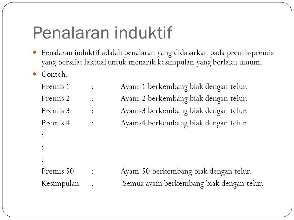Penalaran induktif Penalaran induktif adalah penalaran yang didasarkan pada premis-premis yang bersifat faktual untuk menarik kesimpulan yang berlaku