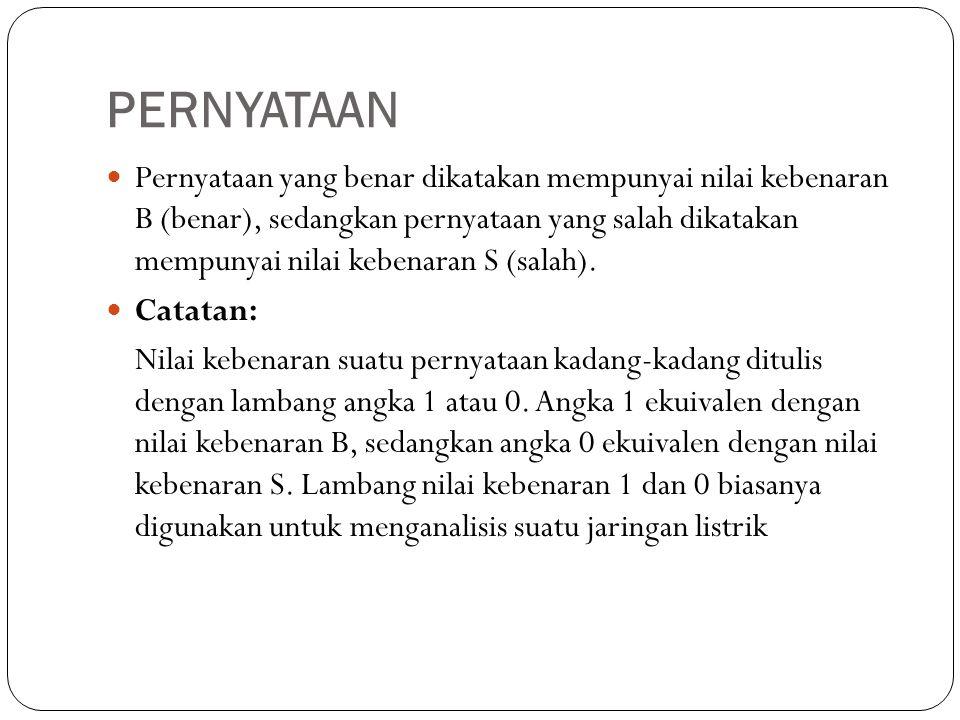 Konjungsi Contoh : a.Indonesia adalah negara Republik dan berpenduduk 200 juta jiwa.