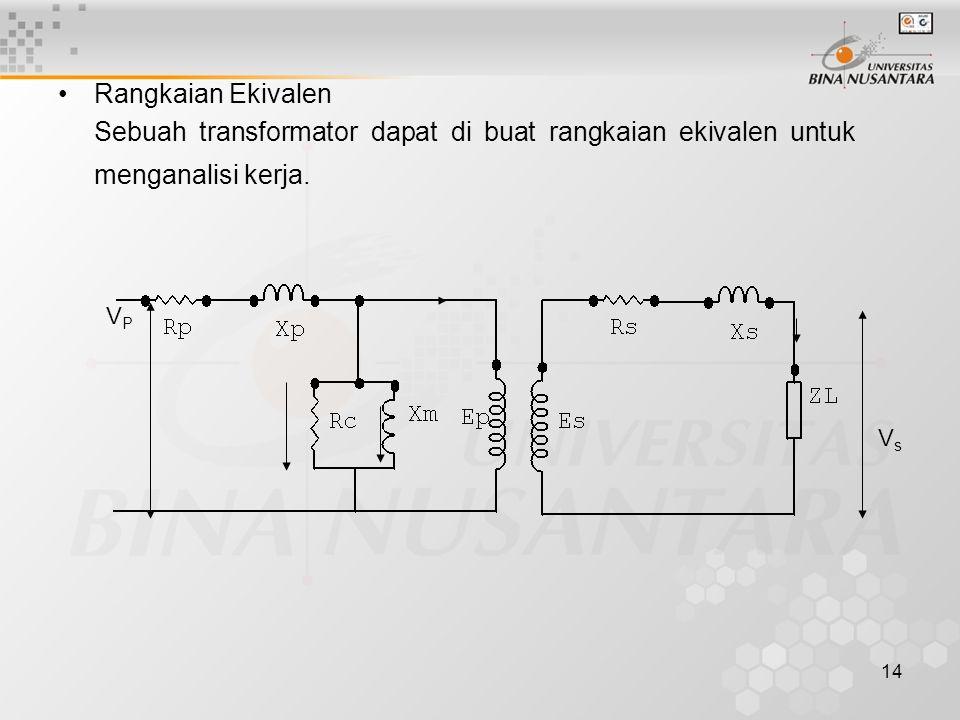 14 Rangkaian Ekivalen Sebuah transformator dapat di buat rangkaian ekivalen untuk menganalisi kerja. VPVP VsVs