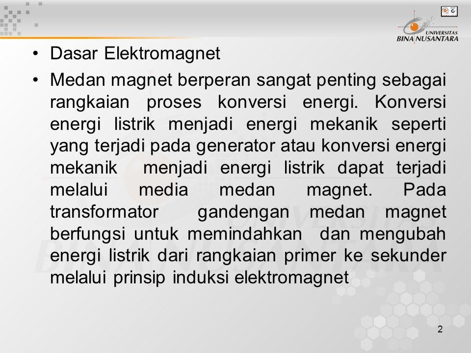 2 Dasar Elektromagnet Medan magnet berperan sangat penting sebagai rangkaian proses konversi energi. Konversi energi listrik menjadi energi mekanik se