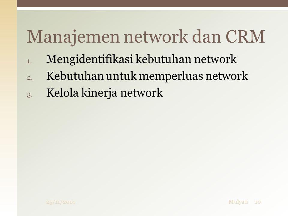 1. Mengidentifikasi kebutuhan network 2. Kebutuhan untuk memperluas network 3. Kelola kinerja network Manajemen network dan CRM 25/11/2014Mulyati10