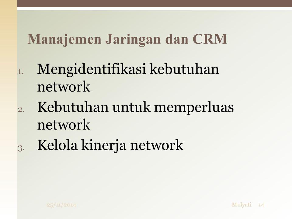 Manajemen Jaringan dan CRM 25/11/201414Mulyati 1. Mengidentifikasi kebutuhan network 2. Kebutuhan untuk memperluas network 3. Kelola kinerja network