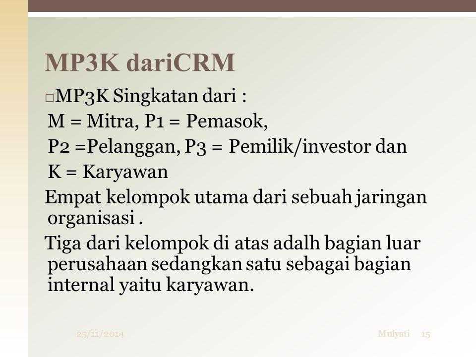 MP3K dariCRM 25/11/201415Mulyati  MP3K Singkatan dari : M = Mitra, P1 = Pemasok, P2 =Pelanggan, P3 = Pemilik/investor dan K = Karyawan Empat kelompok utama dari sebuah jaringan organisasi.
