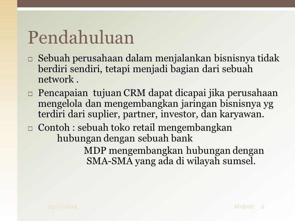 Pendahuluan 25/11/2014Mulyati2  Sebuah perusahaan dalam menjalankan bisnisnya tidak berdiri sendiri, tetapi menjadi bagian dari sebuah network.  Pen