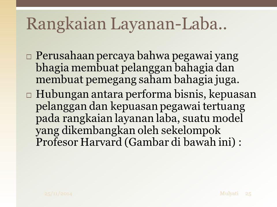 Rangkaian Layanan-Laba.. 25/11/2014Mulyati25  Perusahaan percaya bahwa pegawai yang bhagia membuat pelanggan bahagia dan membuat pemegang saham bahag