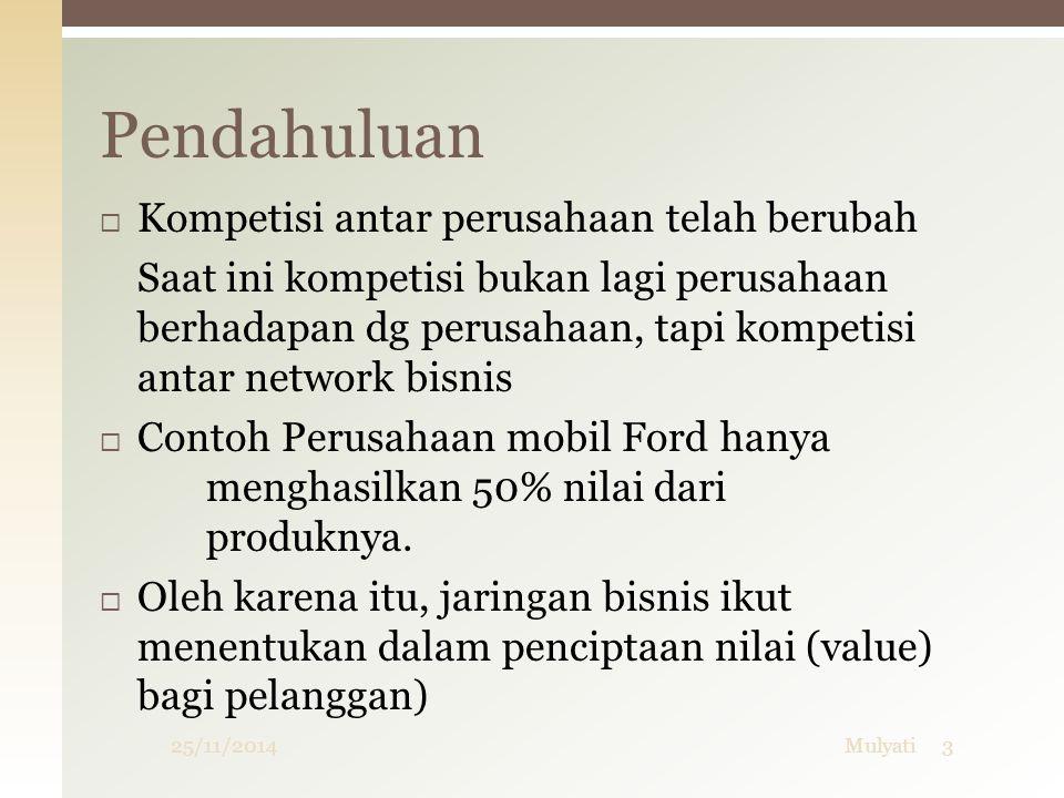 Pendahuluan 25/11/2014Mulyati3  Kompetisi antar perusahaan telah berubah Saat ini kompetisi bukan lagi perusahaan berhadapan dg perusahaan, tapi komp