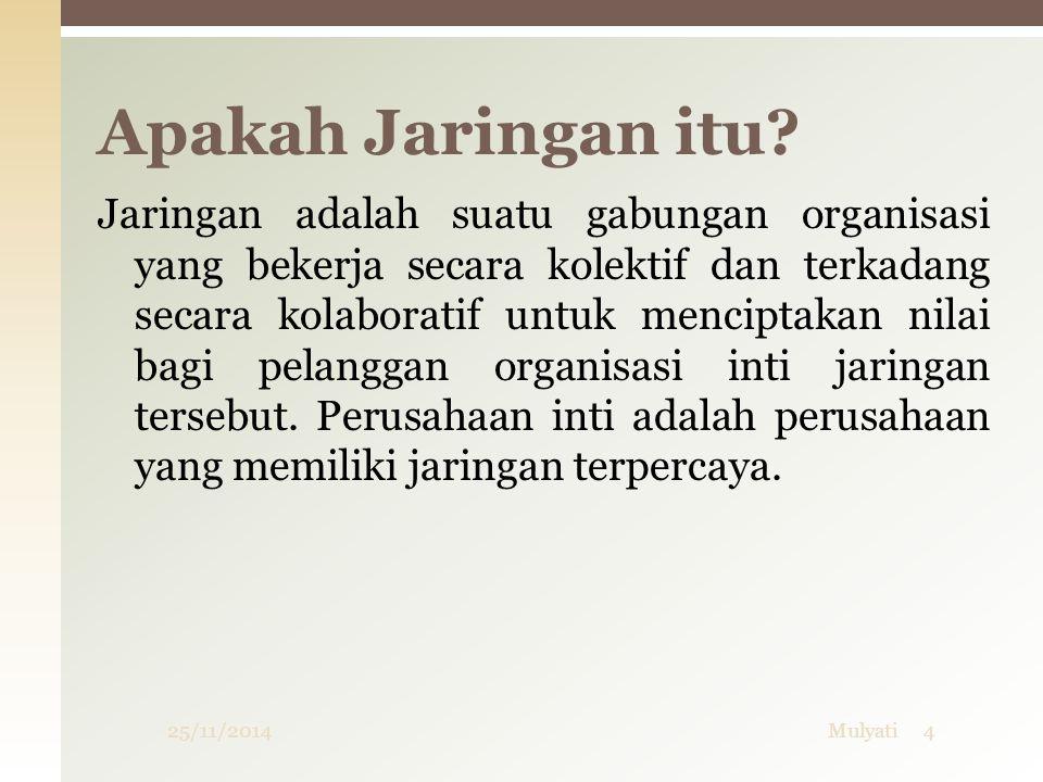 Apakah Jaringan itu? 25/11/20144Mulyati Jaringan adalah suatu gabungan organisasi yang bekerja secara kolektif dan terkadang secara kolaboratif untuk