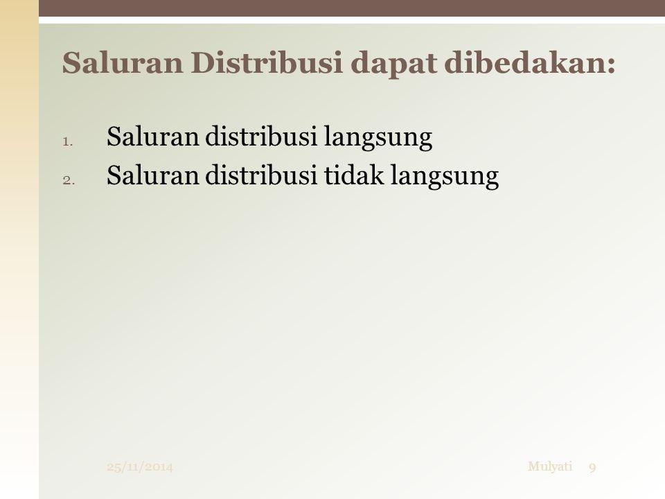 1. Saluran distribusi langsung 2. Saluran distribusi tidak langsung Saluran Distribusi dapat dibedakan: 25/11/2014Mulyati9