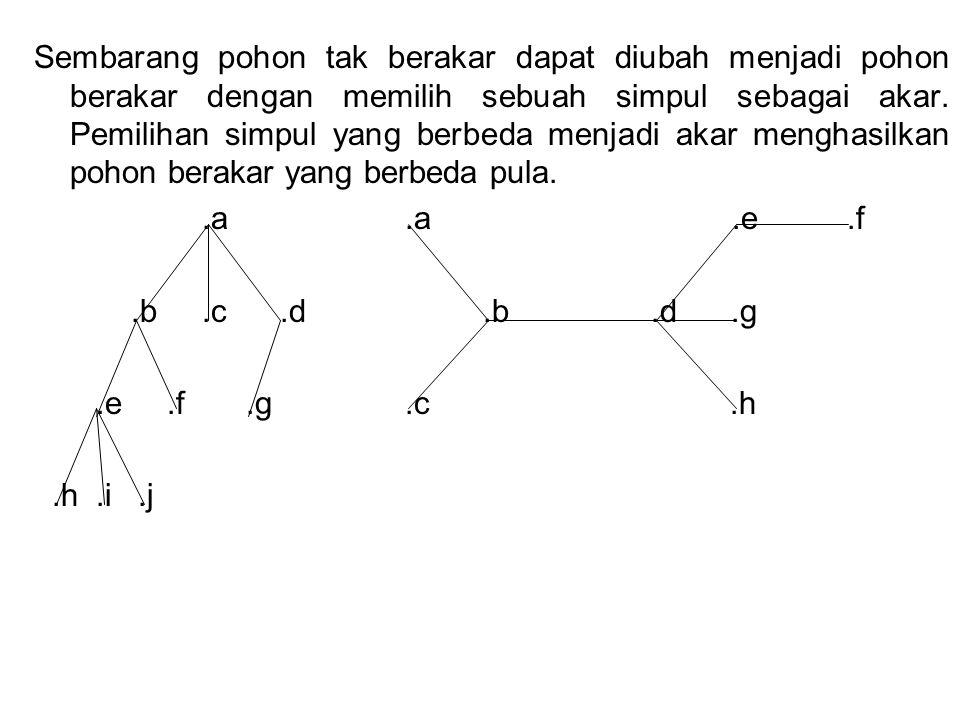 Sembarang pohon tak berakar dapat diubah menjadi pohon berakar dengan memilih sebuah simpul sebagai akar. Pemilihan simpul yang berbeda menjadi akar m