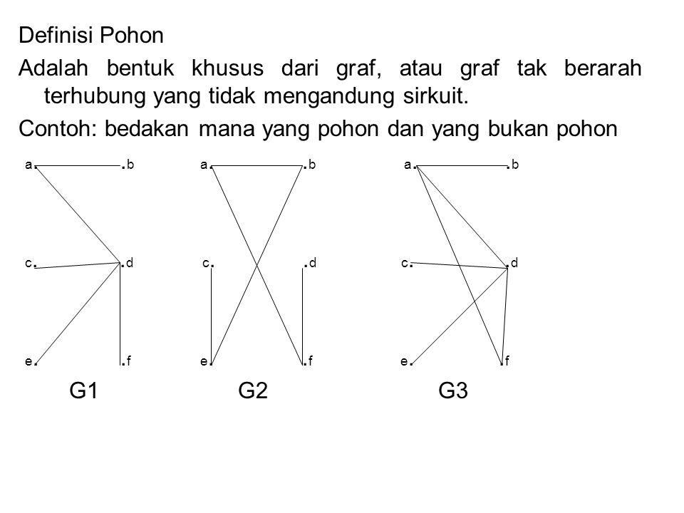 Definisi Pohon Adalah bentuk khusus dari graf, atau graf tak berarah terhubung yang tidak mengandung sirkuit. Contoh: bedakan mana yang pohon dan yang