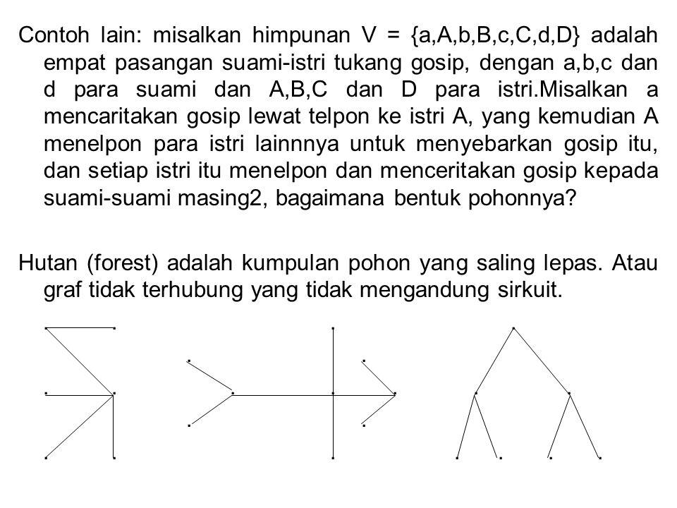 Contoh lain: misalkan himpunan V = {a,A,b,B,c,C,d,D} adalah empat pasangan suami-istri tukang gosip, dengan a,b,c dan d para suami dan A,B,C dan D par