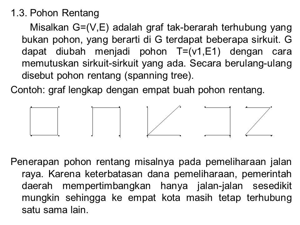1.3. Pohon Rentang Misalkan G=(V,E) adalah graf tak-berarah terhubung yang bukan pohon, yang berarti di G terdapat beberapa sirkuit. G dapat diubah me