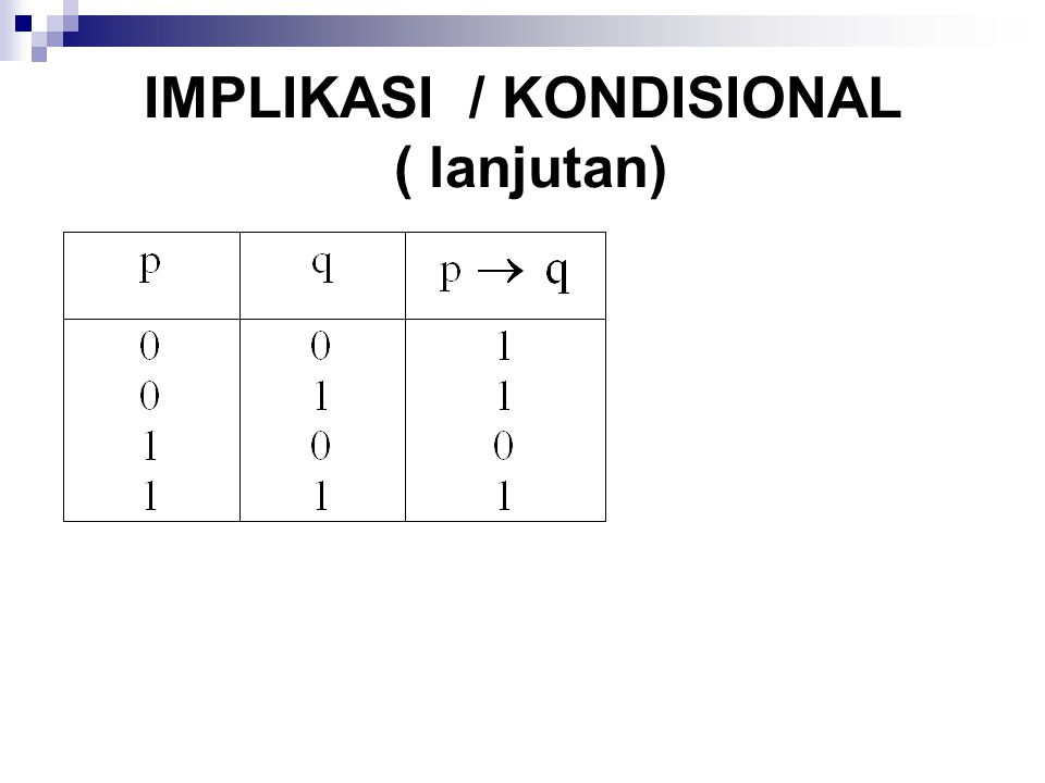 Implikasi p  q bernilai benar jika anteseden salah atau konsekuen benar p disebut hipotesa / anteseden q disebut konklusi / konsekuen p syarat cukup