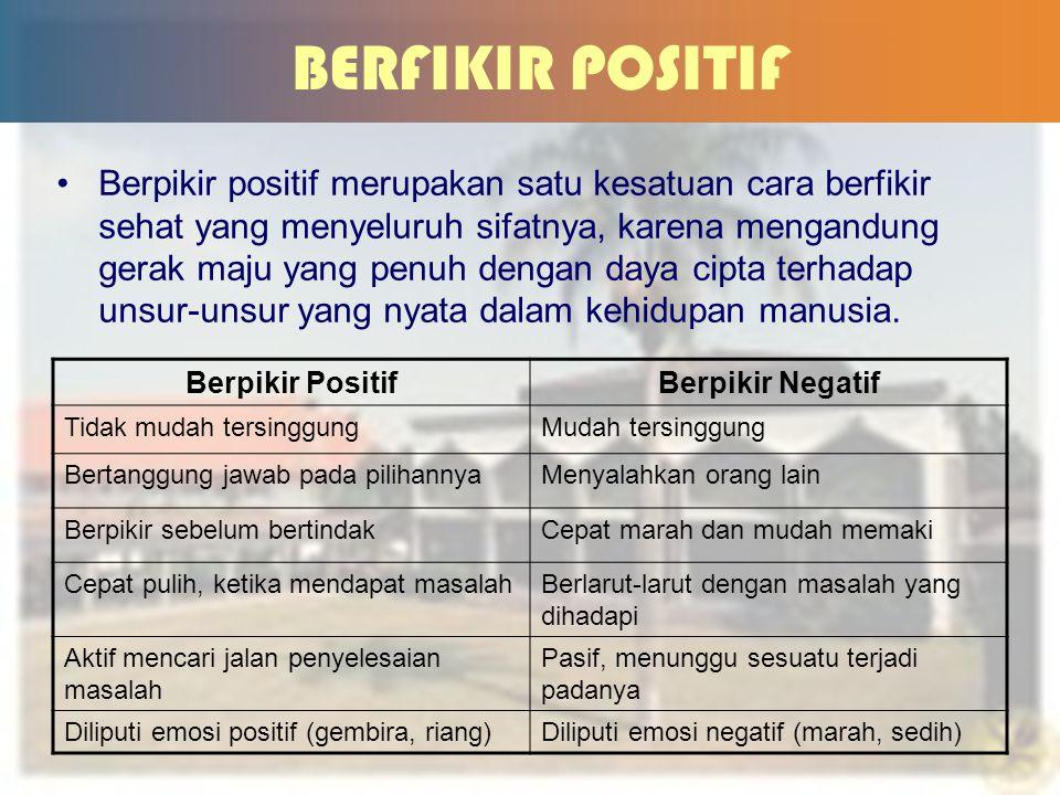 12 BERFIKIR POSITIF Berpikir positif merupakan satu kesatuan cara berfikir sehat yang menyeluruh sifatnya, karena mengandung gerak maju yang penuh dengan daya cipta terhadap unsur-unsur yang nyata dalam kehidupan manusia.