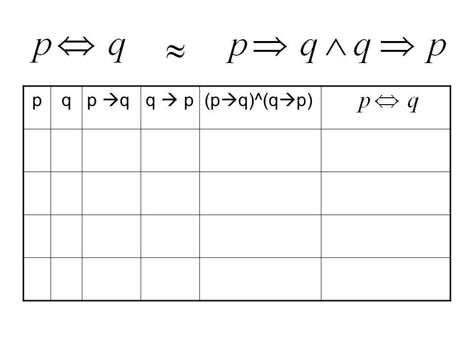 pqp  qq  p(p  q)^(q  p)