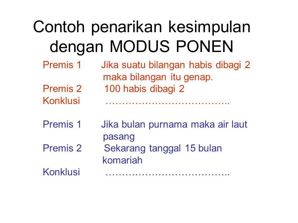 Contoh penarikan kesimpulan dengan MODUS PONEN Premis 1 Jika suatu bilangan habis dibagi 2 maka bilangan itu genap. Premis 2 100 habis dibagi 2 Konklu