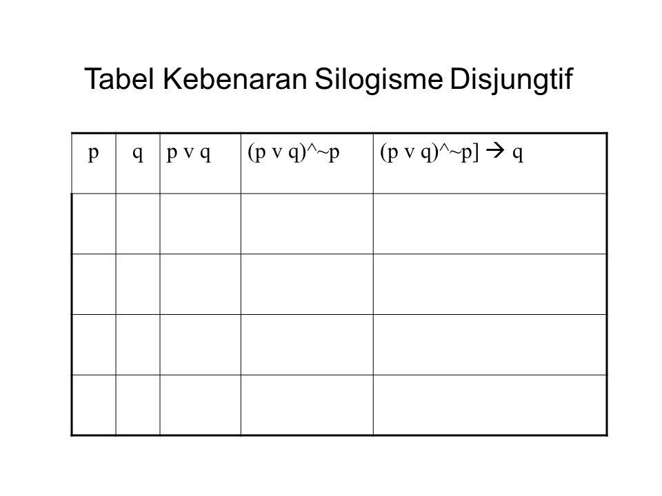 pqp v q(p v q)^~p (p v q)^~p]  q Tabel Kebenaran Silogisme Disjungtif