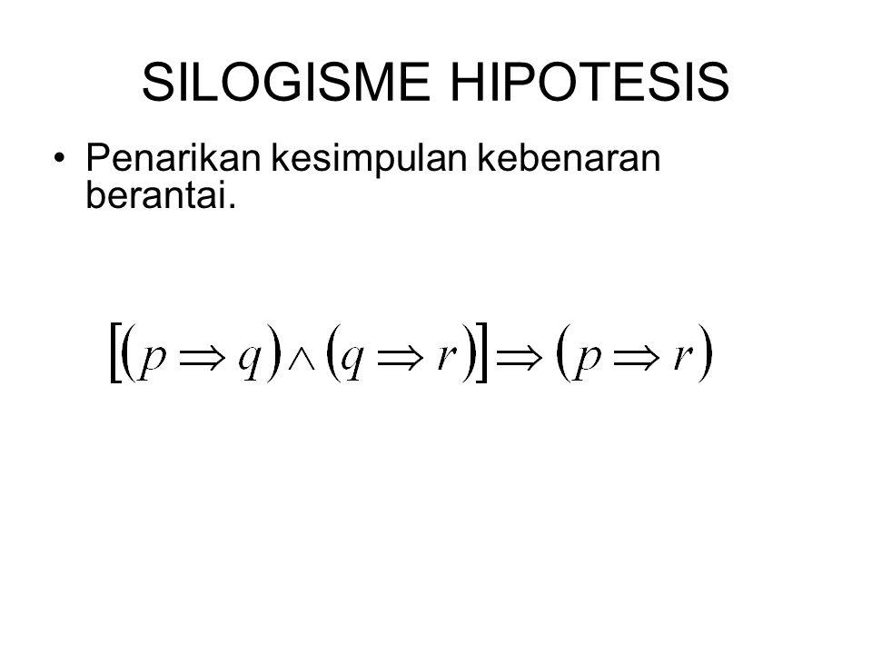 SILOGISME HIPOTESIS Penarikan kesimpulan kebenaran berantai.