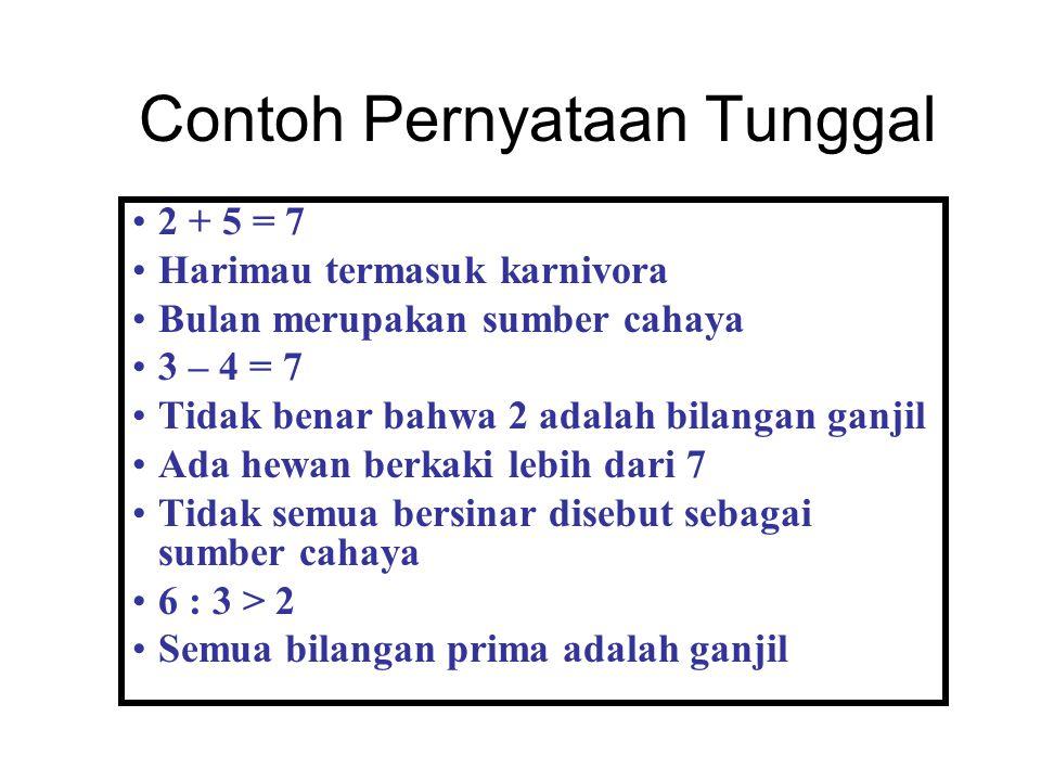 Contoh Pernyataan Tunggal 2 + 5 = 7 Harimau termasuk karnivora Bulan merupakan sumber cahaya 3 – 4 = 7 Tidak benar bahwa 2 adalah bilangan ganjil Ada