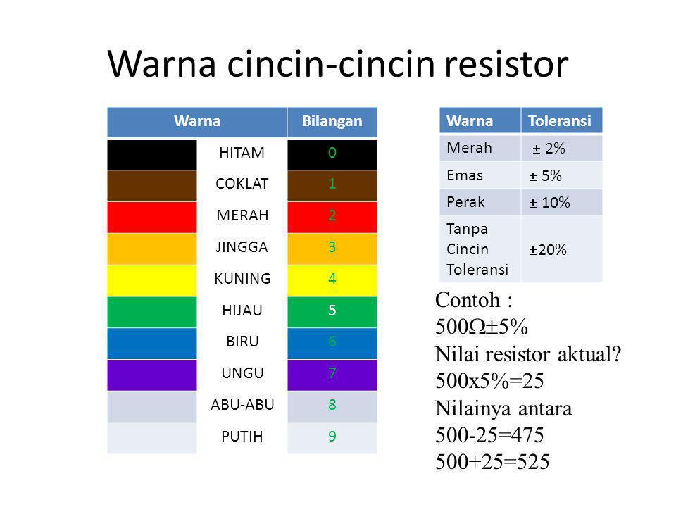 Warna cincin-cincin resistor WarnaBilangan HITAM0 COKLAT1 MERAH2 JINGGA3 KUNING4 HIJAU5 BIRU6 UNGU7 ABU-ABU8 PUTIH9 WarnaToleransi Merah  2% Emas  5
