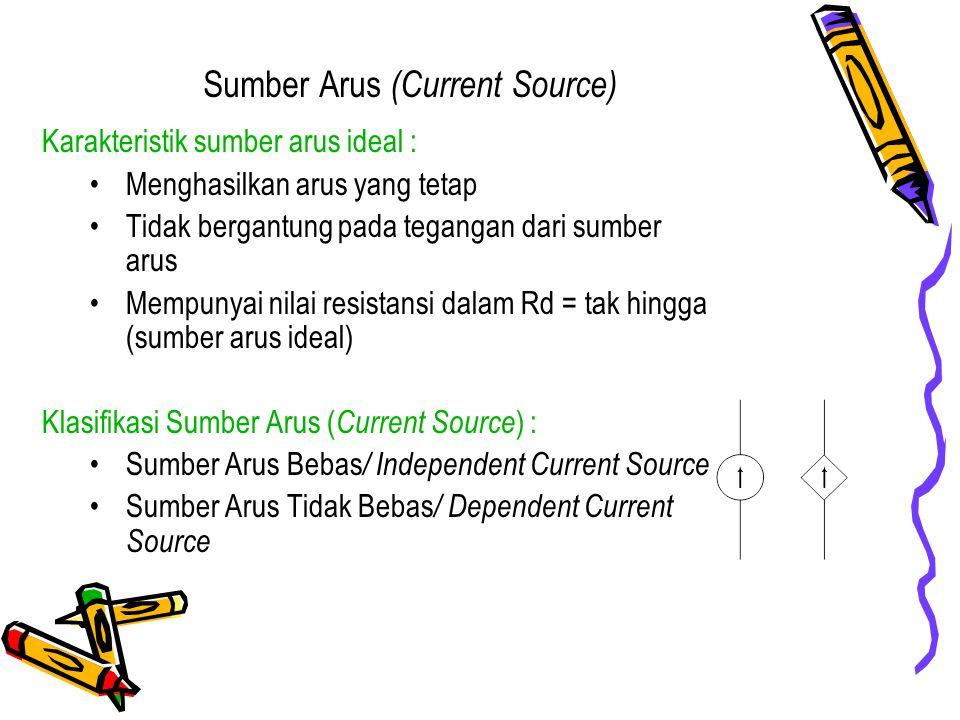 Sumber Arus (Current Source) Karakteristik sumber arus ideal : Menghasilkan arus yang tetap Tidak bergantung pada tegangan dari sumber arus Mempunyai