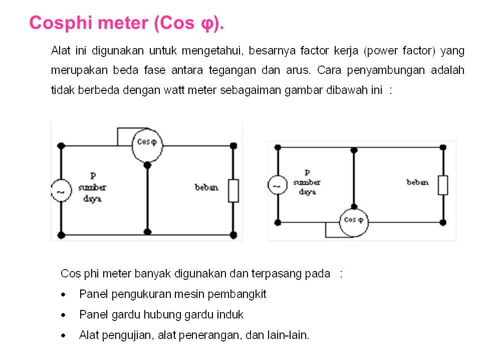 Cosphi meter (Cos φ).