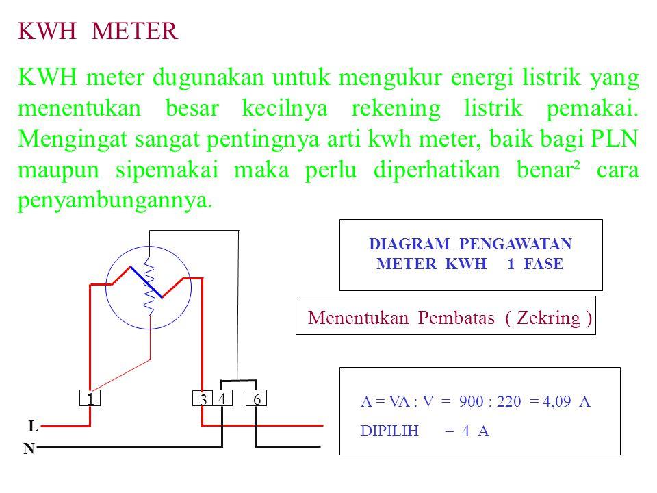 KWH METER KWH meter dugunakan untuk mengukur energi listrik yang menentukan besar kecilnya rekening listrik pemakai.
