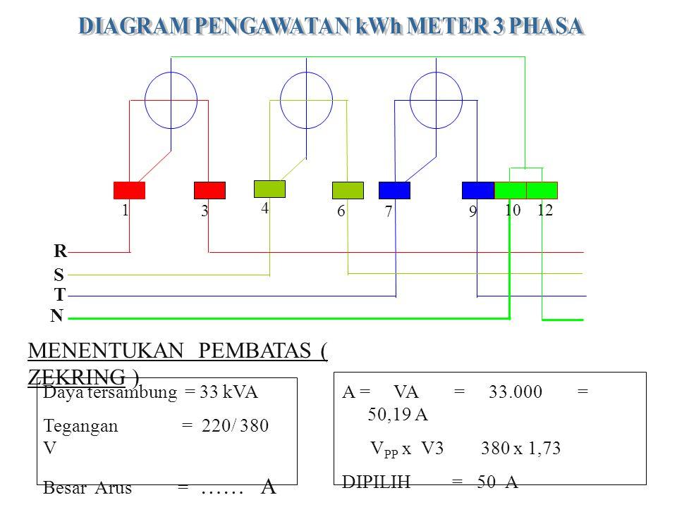 MENENTUKAN PEMBATAS ( ZEKRING ) Daya tersambung = 33 kVA Tegangan = 220/ 380 V Besar Arus = …… A A = VA = 33.000 = 50,19 A V PP x V3 380 x 1,73 DIPILIH = 50 A 3 4 6 1 79 1012 R S T N