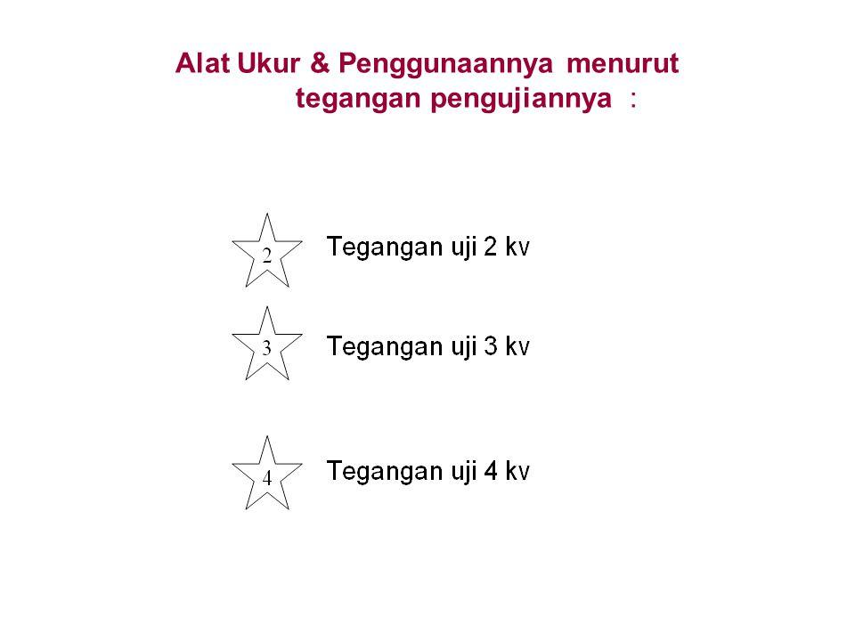 Alat Ukur & Penggunaannya menurut tegangan pengujiannya :