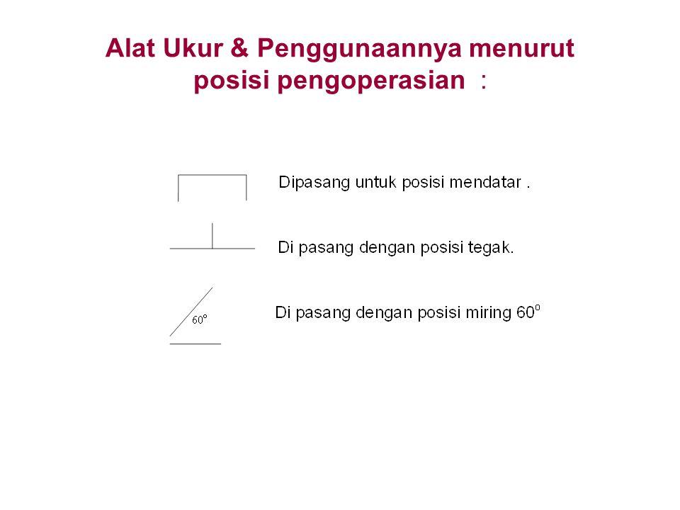 Alat Ukur & Penggunaannya menurut posisi pengoperasian :