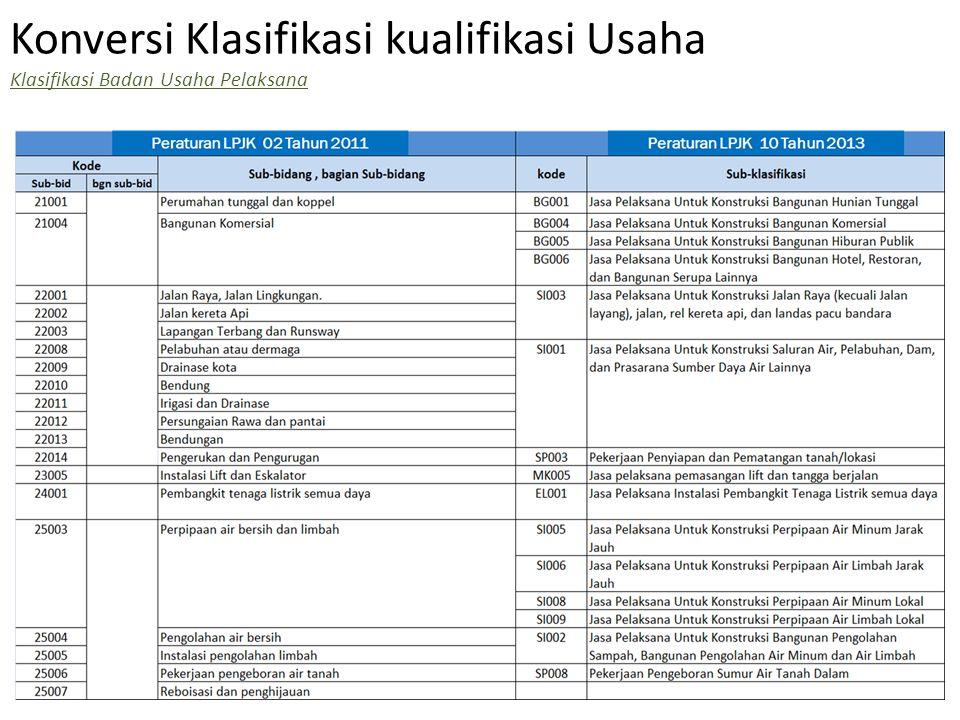 Konversi Klasifikasi kualifikasi Usaha Klasifikasi Badan Usaha Pelaksana