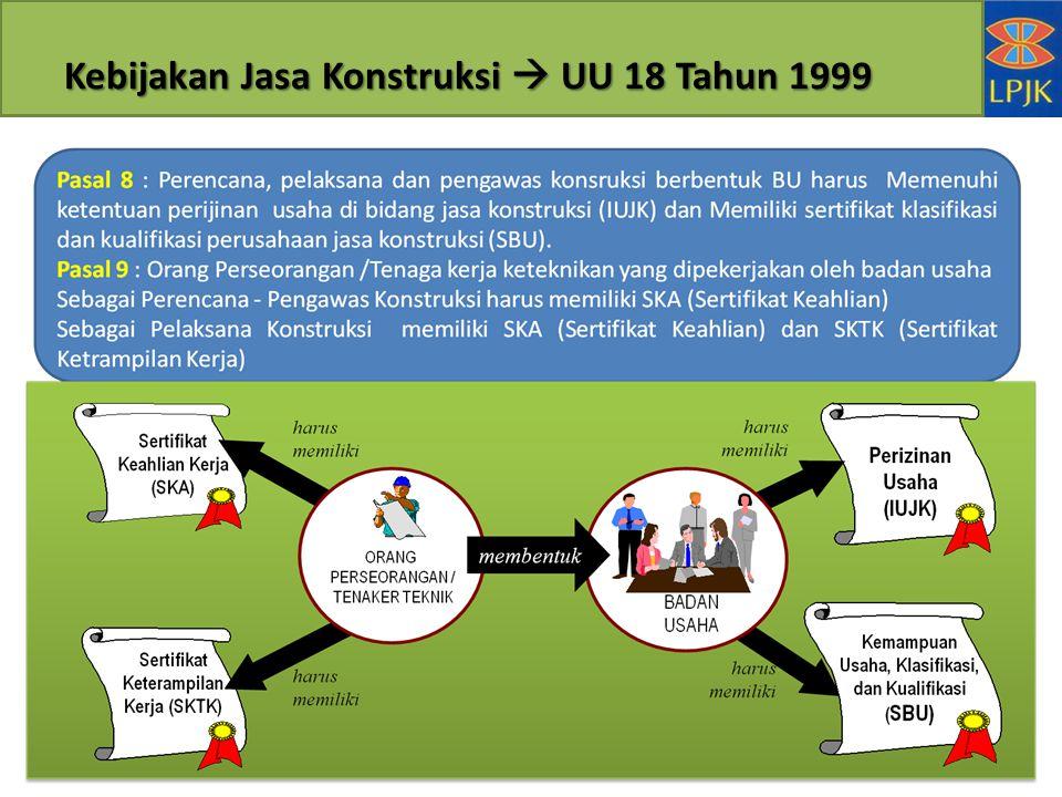 SBU Jasa Konstruksi SBU adalah wujud Kemampuan Usaha penyedia jasa konstruksi Peraturan Perundangan memberi wewenang LPJK menetapkan Kemampuan Usaha (Badan Usaha / Usaha orang perseorangan) dan menerbitkan SBU.