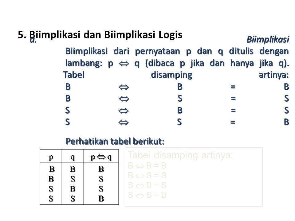 5. Biimplikasi dan Biimplikasi Logis a. Biimplikasi Biimplikasi dari pernyataan p dan q ditulis dengan lambang: p  q (dibaca p jika dan hanya jika q)