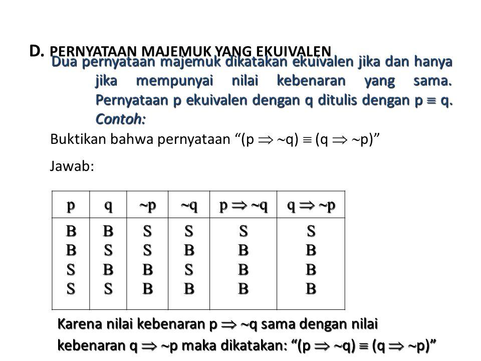 """D. PERNYATAAN MAJEMUK YANG EKUIVALEN Buktikan bahwa pernyataan """"(p   q)  (q   p)"""" Jawab: Dua pernyataan majemuk dikatakan ekuivalen jika dan hany"""