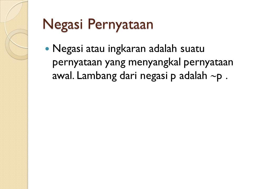 Negasi Pernyataan Negasi atau ingkaran adalah suatu pernyataan yang menyangkal pernyataan awal. Lambang dari negasi p adalah  p.