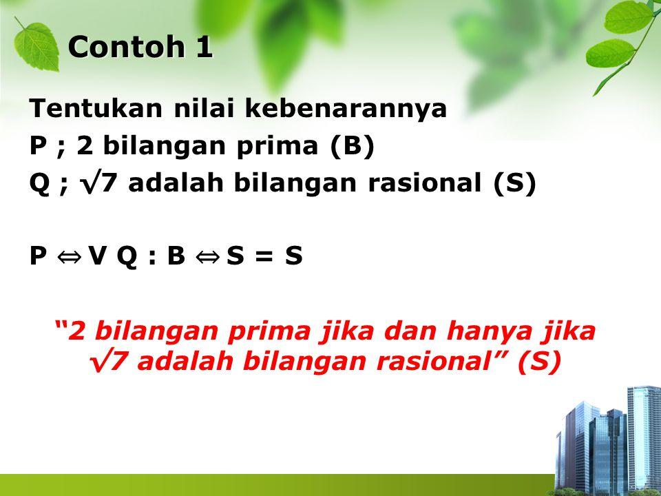 Contoh 2 Tentukan nilai kebenarannya P ; 2 log 8 = 3 (B) Q ; 5 log 5 + 2 log 4 – 3 log 9 adalah 1 (B) P ⇔ Q : B ⇔ B = B 2 log 8 = 3 jika dan hanya jika 5 log 5 + 2 log 4 – 3 log 9 adalah 1 (B)