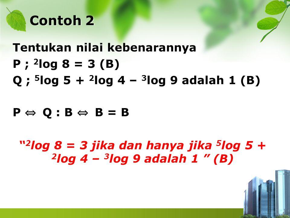 "Contoh 2 Tentukan nilai kebenarannya P ; 2 log 8 = 3 (B) Q ; 5 log 5 + 2 log 4 – 3 log 9 adalah 1 (B) P ⇔ Q : B ⇔ B = B "" 2 log 8 = 3 jika dan hanya j"